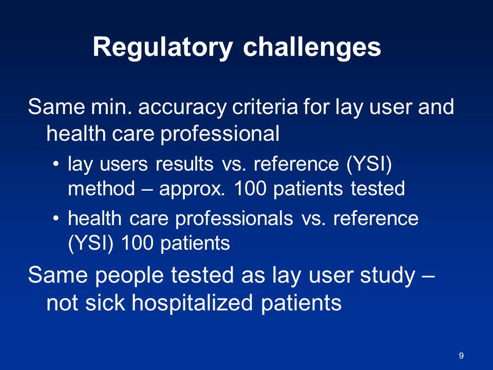 9 Regulatory challenges Same min.