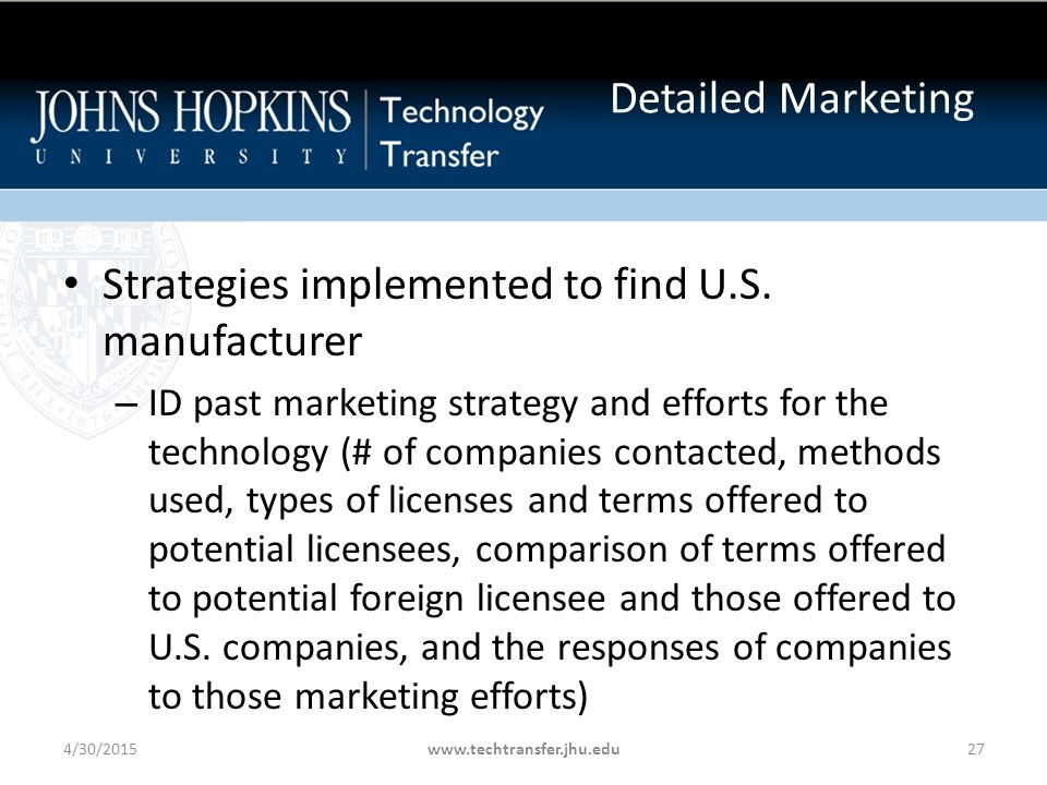 Detailed Marketing Strategies implemented to find U.S.