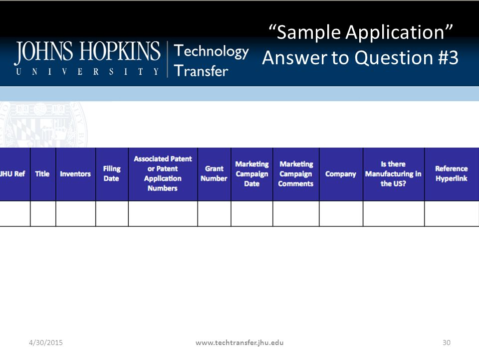 Sample Application Answer to Question #3 4/30/2015www.techtransfer.jhu.edu30