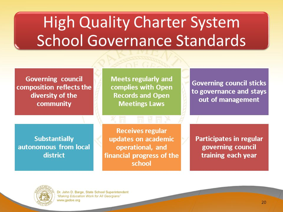Governing council composition reflects the diversity of the community Meets regularly and complies with Open Records and Open Meetings Laws Governing council sticks to governance and stays out of management Substantially autonomous from local district Receives regular updates on academic operational, and financial progress of the school Participates in regular governing council training each year 20 High Quality Charter System School Governance Standards
