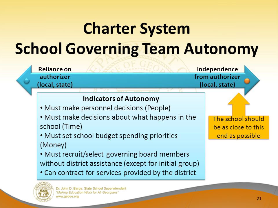 Charter System School Governing Team Autonomy 21 Reliance on authorizer (local, state) Independence from authorizer (local, state) Indicators of Autonomy Must make personnel decisions (People) Must make decisions about what happens in the school (Time) Must set school budget spending priorities (Money) Must recruit/select governing board members without district assistance (except for initial group) Can contract for services provided by the district Indicators of Autonomy Must make personnel decisions (People) Must make decisions about what happens in the school (Time) Must set school budget spending priorities (Money) Must recruit/select governing board members without district assistance (except for initial group) Can contract for services provided by the district The school should be as close to this end as possible