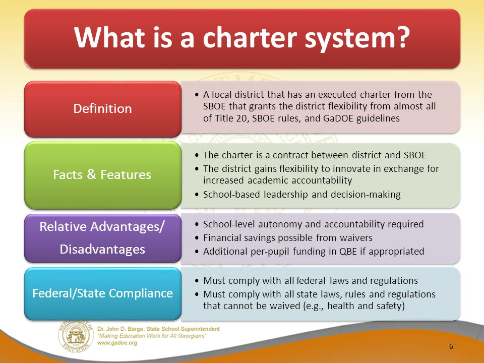 What is a charter system.