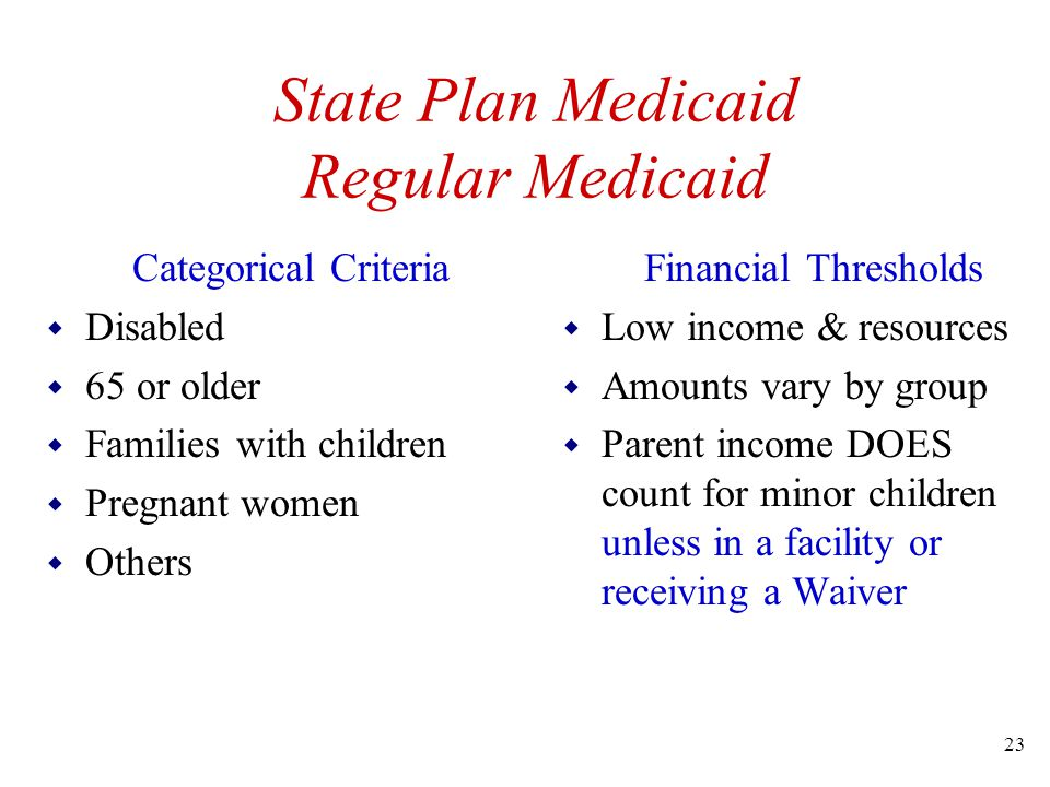 State Plan Medicaid Regular Medicaid Categorical Criteria w Disabled w 65 or older w Families with children w Pregnant women w Others Financial Thresholds w Low income & resources w Amounts vary by group w Parent income DOES count for minor children unless in a facility or receiving a Waiver 23