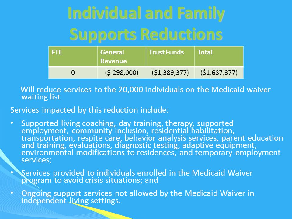 Individual and Family Supports Reductions FTEGeneral Revenue Trust FundsTotal 0($ 298,000)($1,389,377)($1,687,377) Will reduce services to the 20,000 individuals on the Medicaid waiver waiting list Services impacted by this reduction include: Supported living coaching, day training, therapy, supported employment, community inclusion, residential habilitation, transportation, respite care, behavior analysis services, parent education and training, evaluations, diagnostic testing, adaptive equipment, environmental modifications to residences, and temporary employment services; Services provided to individuals enrolled in the Medicaid Waiver program to avoid crisis situations; and Ongoing support services not allowed by the Medicaid Waiver in independent living settings.