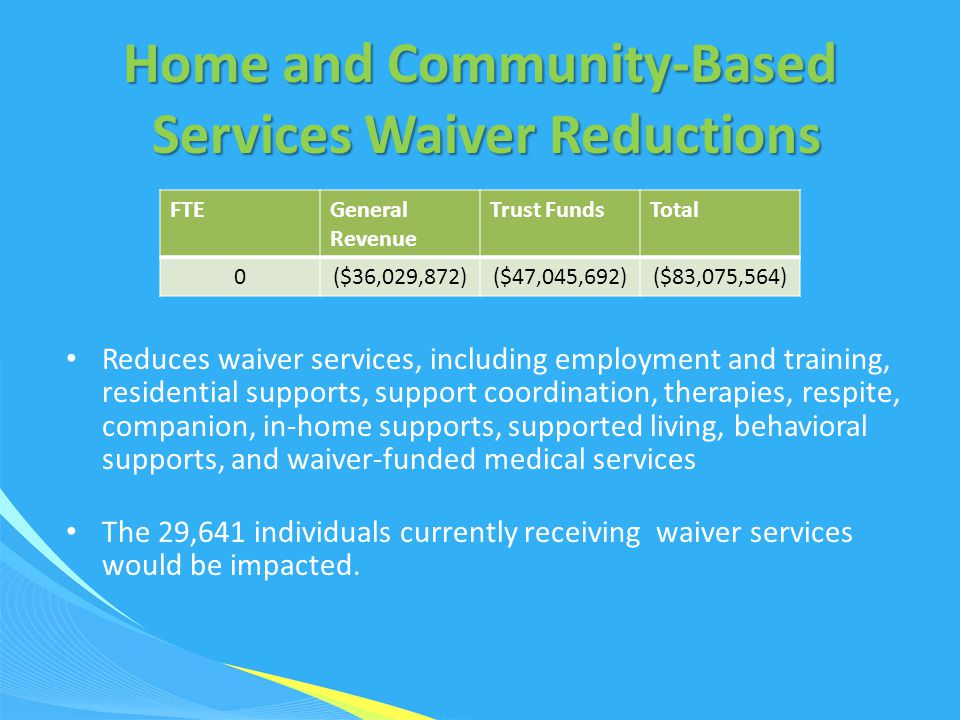Home and Community-Based Services Waiver Reductions Reduces waiver services, including employment and training, residential supports, support coordination, therapies, respite, companion, in-home supports, supported living, behavioral supports, and waiver-funded medical services The 29,641 individuals currently receiving waiver services would be impacted.