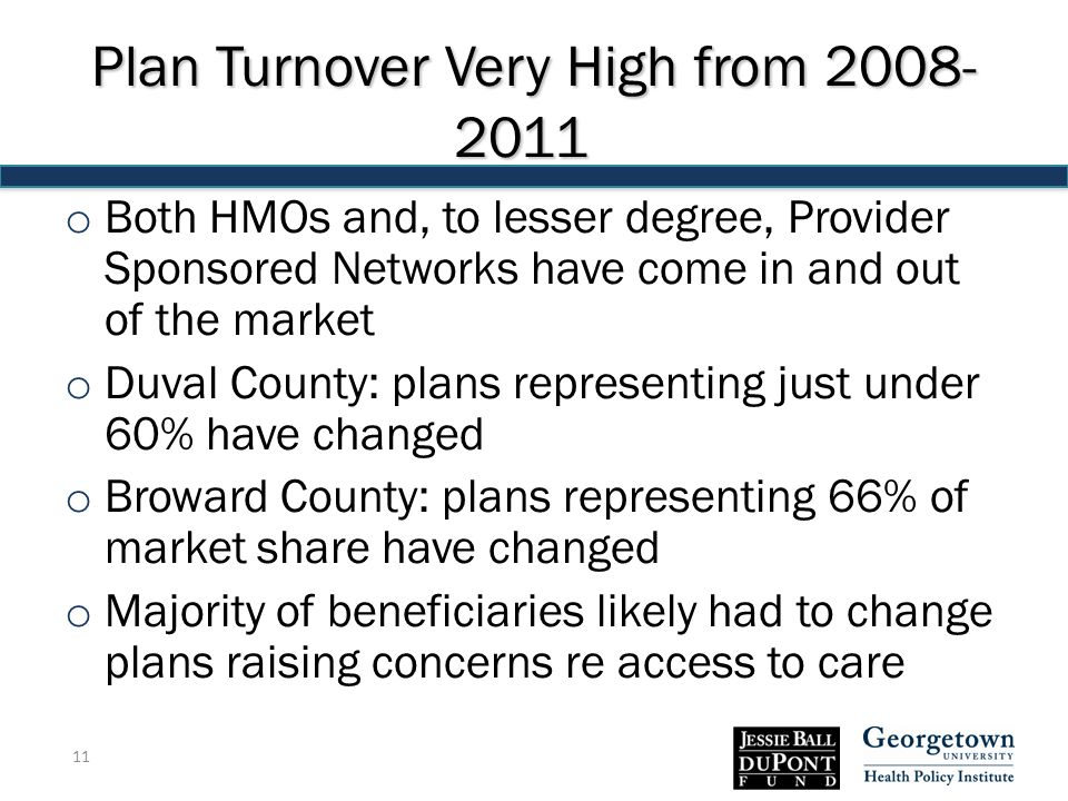 Plan Turnover Very High from 2008- 2011 o Both HMOs and, to lesser degree, Provider Sponsored Networks have come in and out of the market o Duval County: plans representing just under 60% have changed o Broward County: plans representing 66% of market share have changed o Majority of beneficiaries likely had to change plans raising concerns re access to care 11