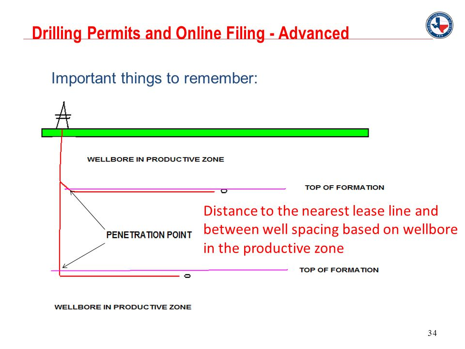 Drilling Permits and Online Filing - Advanced 34 Important things to remember: Lease line spacing and between well determination based on BHL Distance