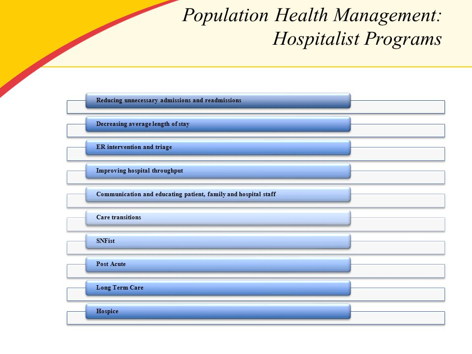Population Health Management: Hospitalist Programs Reducing unnecessary admissions and readmissionsDecreasing average length of stayER intervention and triageImproving hospital throughputCommunication and educating patient, family and hospital staffCare transitionsSNFistPost AcuteLong Term CareHospice