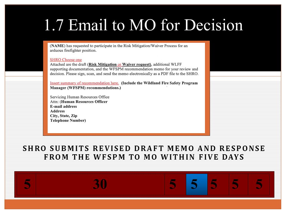 SHRO SUBMITS REVISED DRAFT MEMO AND RESPONSE FROM THE WFSPM TO MO WITHIN FIVE DAYS 1.7 Email to MO for Decision 55305555
