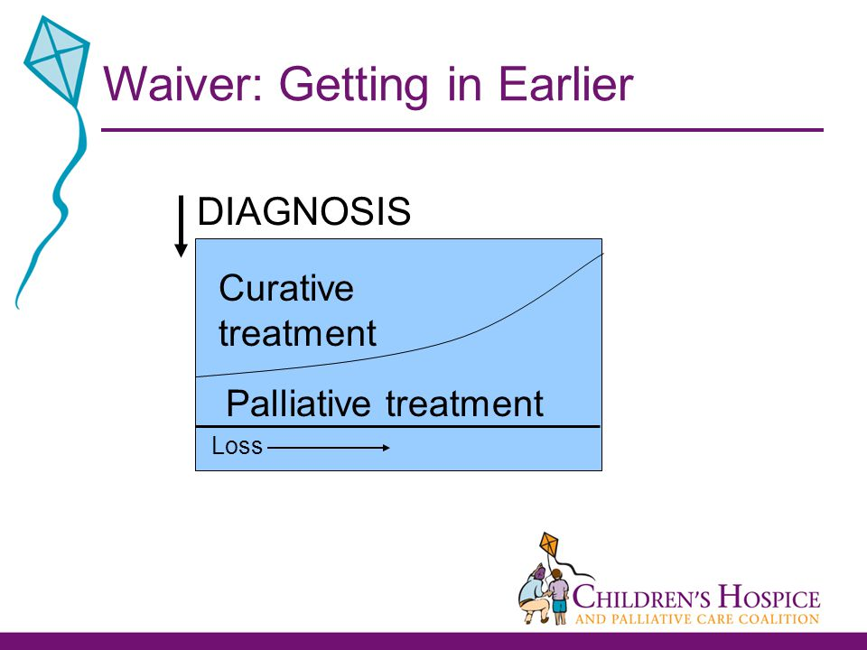 Curative treatment Palliative treatment Waiver: Getting in Earlier DIAGNOSIS Loss