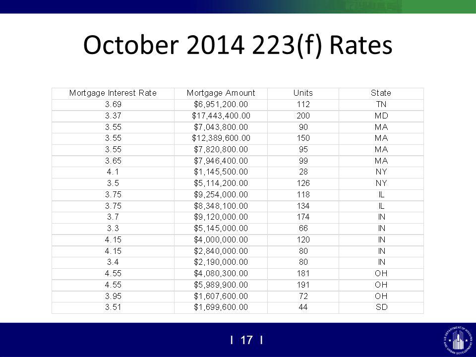 October 2014 223(f) Rates I 17 I