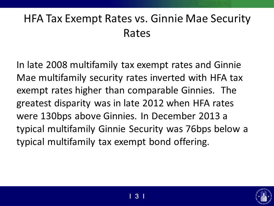HFA Tax Exempt Rates vs.