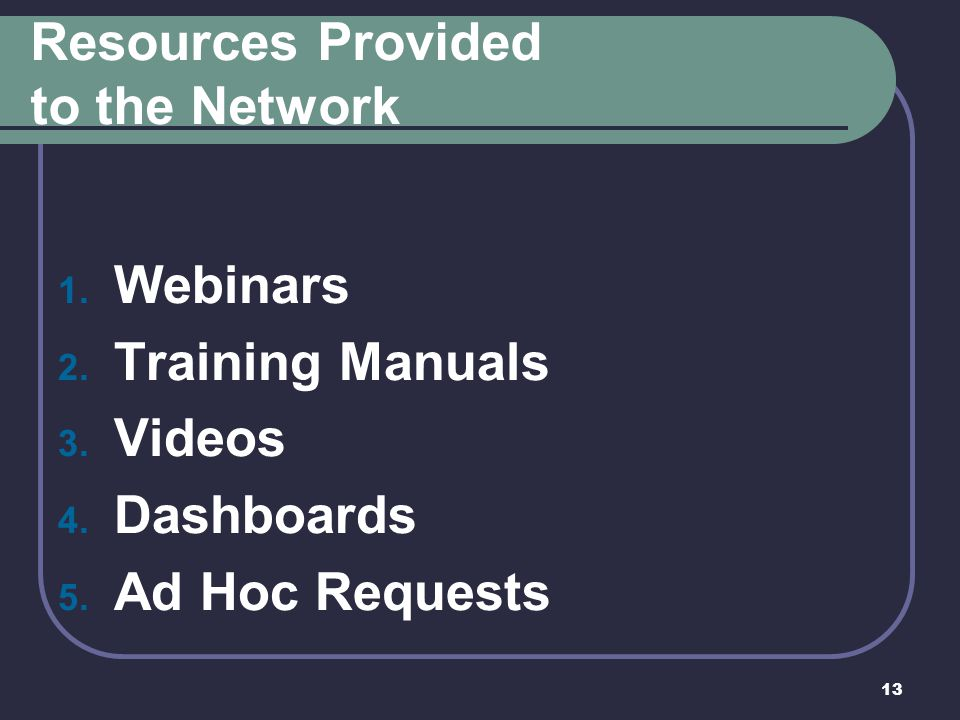 13 Resources Provided to the Network 1. Webinars 2. Training Manuals 3. Videos 4. Dashboards 5. Ad Hoc Requests