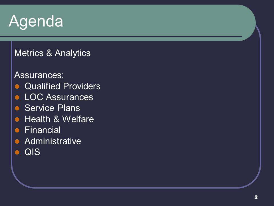 2 Agenda Metrics & Analytics Assurances: Qualified Providers LOC Assurances Service Plans Health & Welfare Financial Administrative QIS