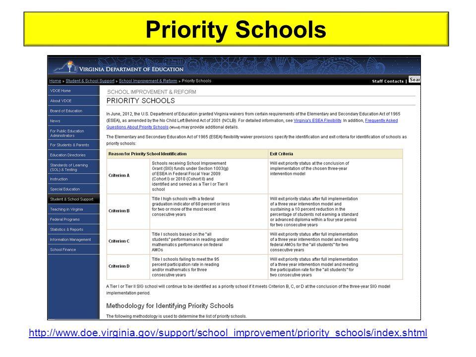 Priority Schools http://www.doe.virginia.gov/support/school_improvement/priority_schools/index.shtml