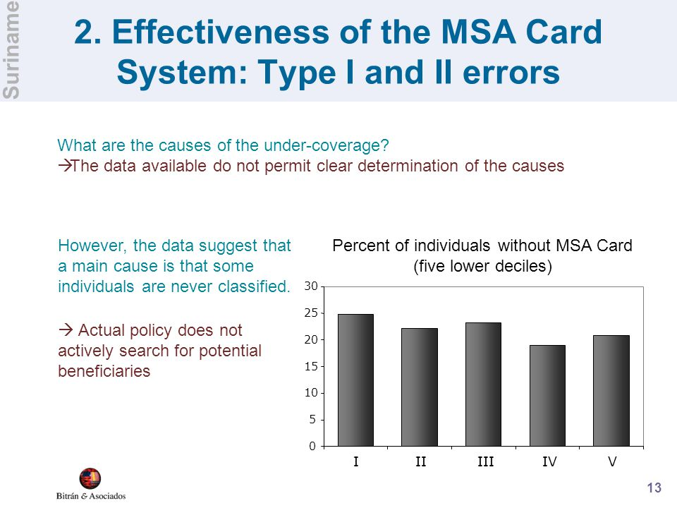 13 2. Effectiveness of the MSA Card System: Type I and II errors What are the causes of the under-coverage?  The data available do not permit clear d