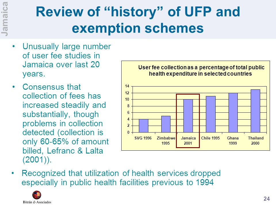 "24 Review of ""history"" of UFP and exemption schemes Unusually large number of user fee studies in Jamaica over last 20 years. Consensus that collectio"