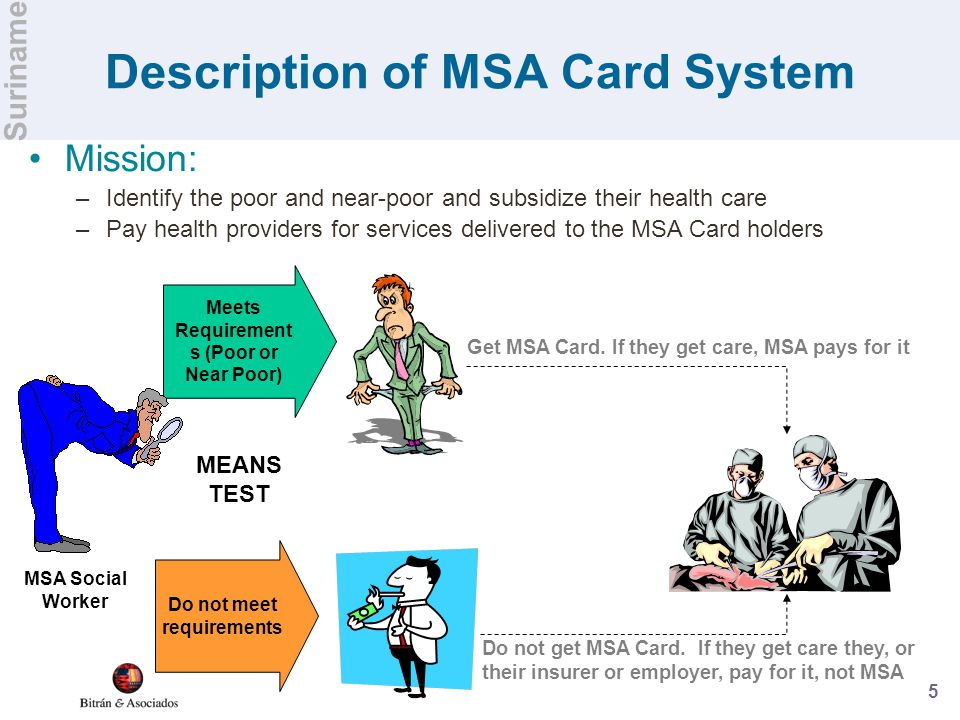 6 Description of MSA Card System –Income-based criterion to identify the poor & near-poor –Small administrative fees –Modest co-payments for hospitalizations and medicines MSA Card system summary, in SF.
