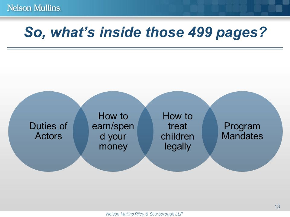 Nelson Mullins Riley & Scarborough LLP So, what's inside those 499 pages? Duties of Actors How to earn/spend your money How to treat children legally