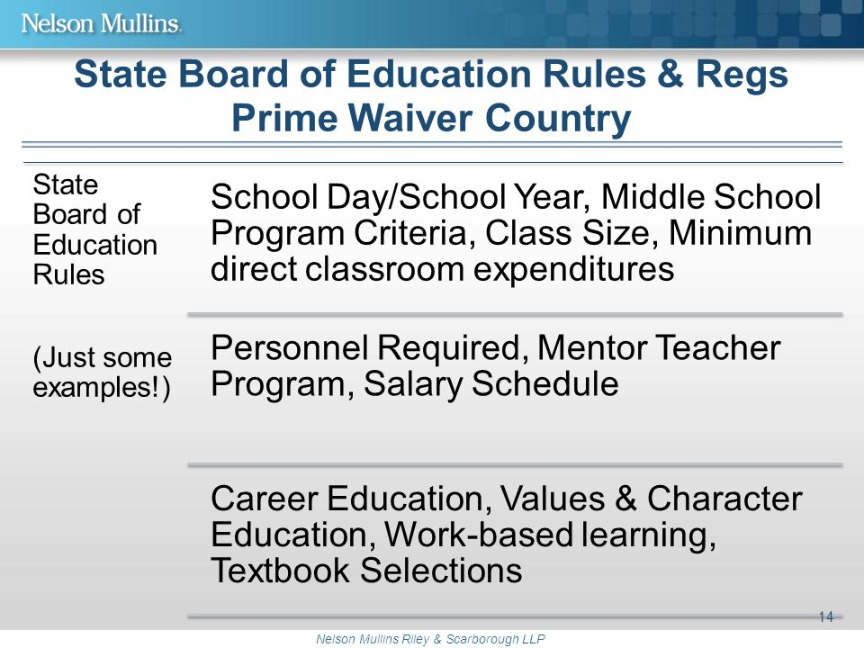 Nelson Mullins Riley & Scarborough LLP State Board of Education Rules & Regs Prime Waiver Country State Board of Education Rules (Just some examples!) School Day/School Year, Middle School Program Criteria, Class Size, Minimum direct classroom expenditures Personnel Required, Mentor Teacher Program, Salary Schedule Career Education, Values & Character Education, Work-based learning, Textbook Selections 14
