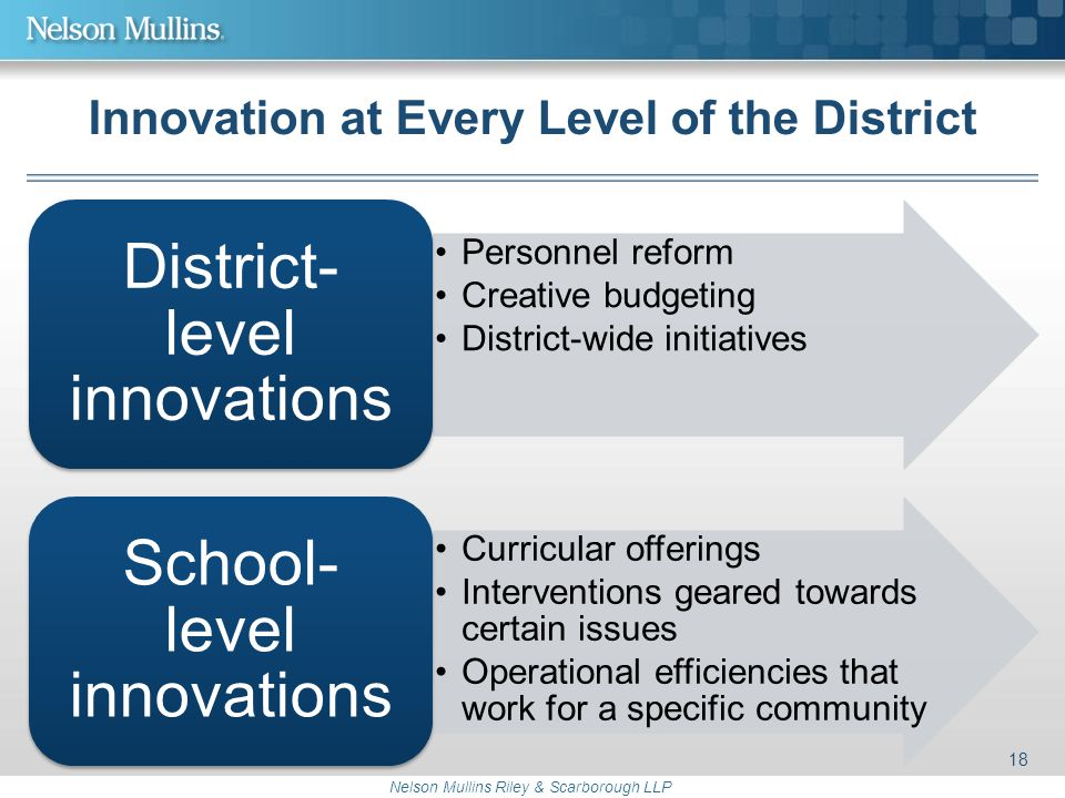 Nelson Mullins Riley & Scarborough LLP Innovation at Every Level of the District Personnel reform Creative budgeting District-wide initiatives District-level innovations Curricular offerings Interventions geared towards certain issues Operational efficiencies that work for a specific community School-level innovations 18