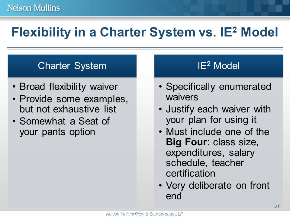 Nelson Mullins Riley & Scarborough LLP Flexibility in a Charter System vs.