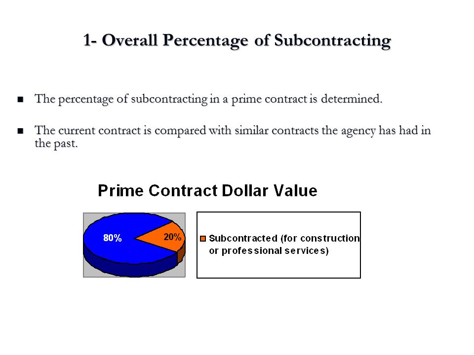 1- Overall Percentage of Subcontracting The percentage of subcontracting in a prime contract is determined. The percentage of subcontracting in a prim
