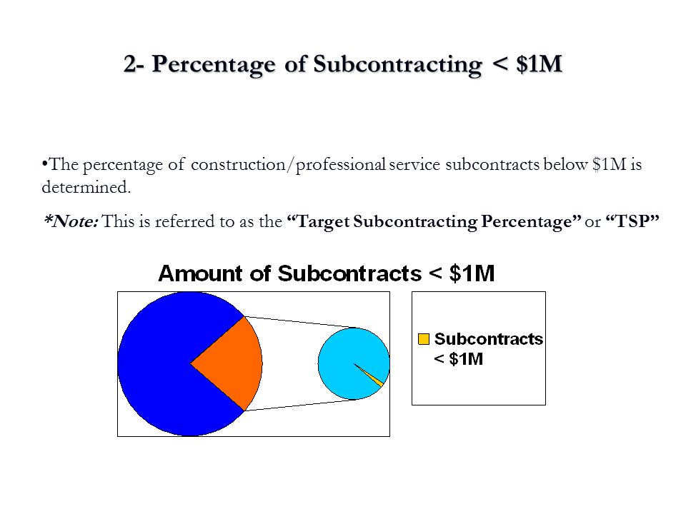 2- Percentage of Subcontracting < $1M The percentage of construction/professional service subcontracts below $1M is determined. *Note: This is referre