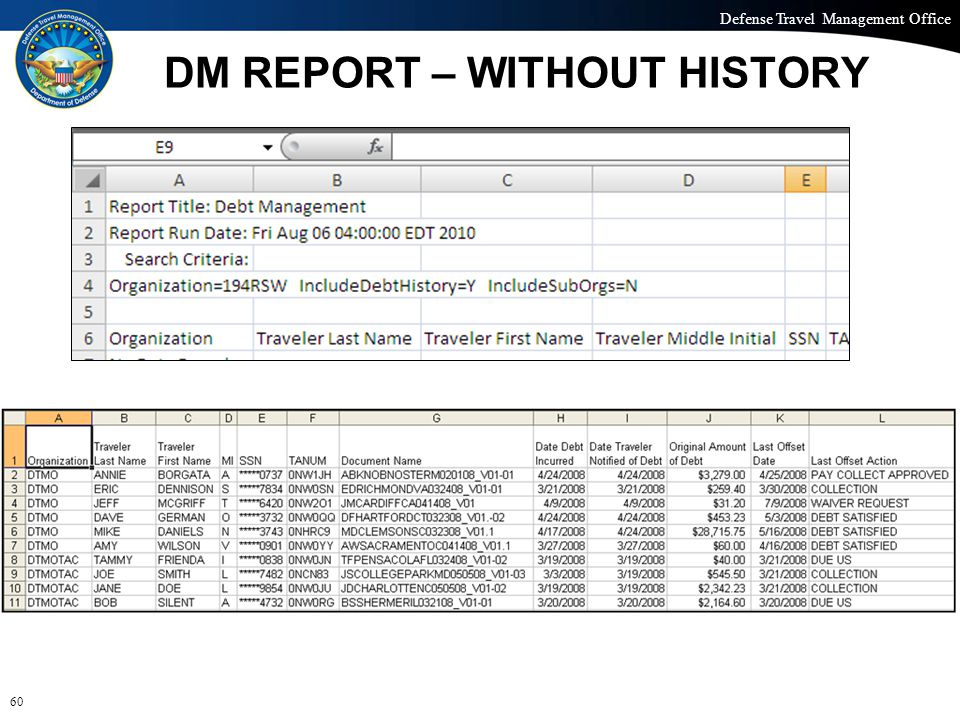 Defense Travel Management Office Office of the Under Secretary of Defense (Personnel and Readiness) DM REPORT – WITHOUT HISTORY 60