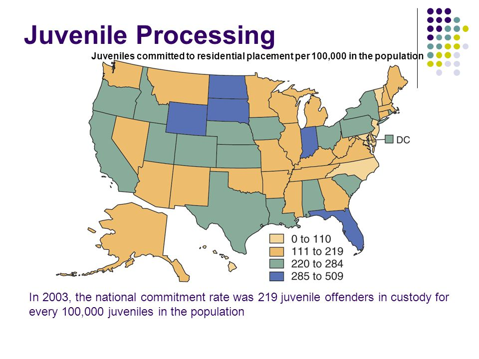 Juvenile Processing Juveniles committed to residential placement per 100,000 in the population In 2003, the national commitment rate was 219 juvenile