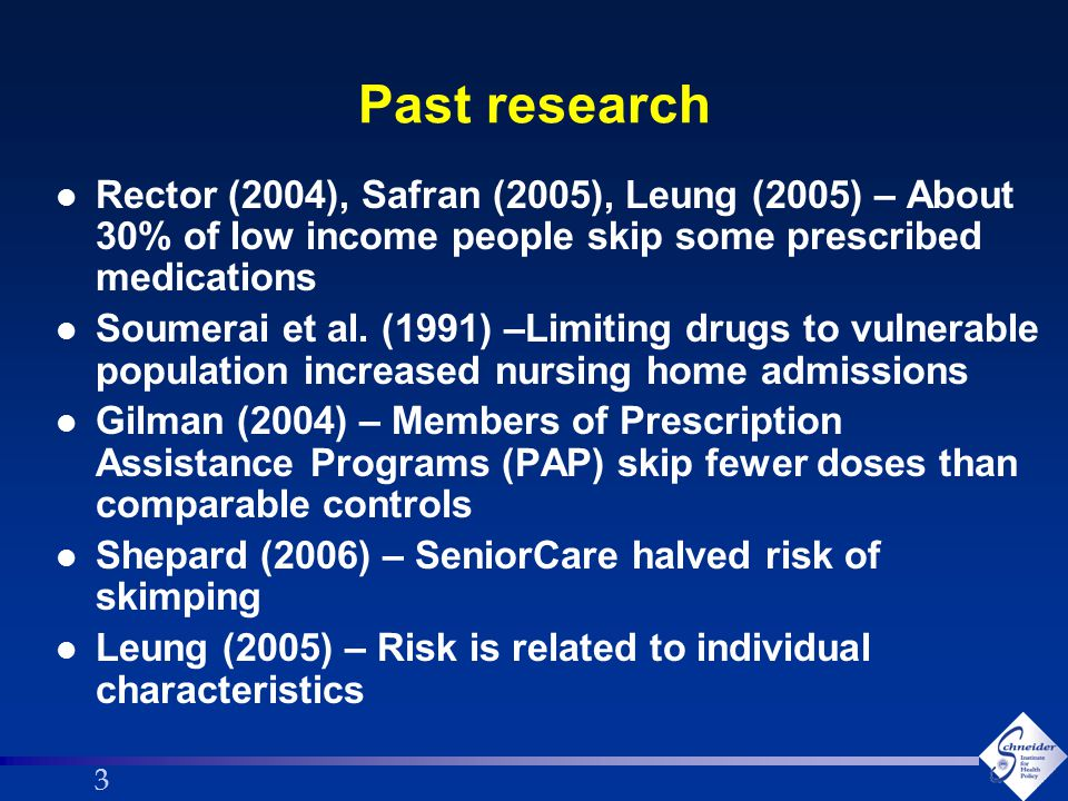 33 Past research l Rector (2004), Safran (2005), Leung (2005) – About 30% of low income people skip some prescribed medications l Soumerai et al.