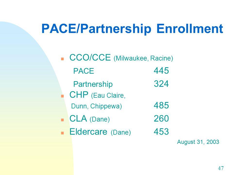 47 PACE/Partnership Enrollment n CCO/CCE (Milwaukee, Racine) PACE 445 Partnership 324 n CHP (Eau Claire, Dunn, Chippewa) 485 n CLA (Dane) 260 n Eldercare (Dane) 453 August 31, 2003