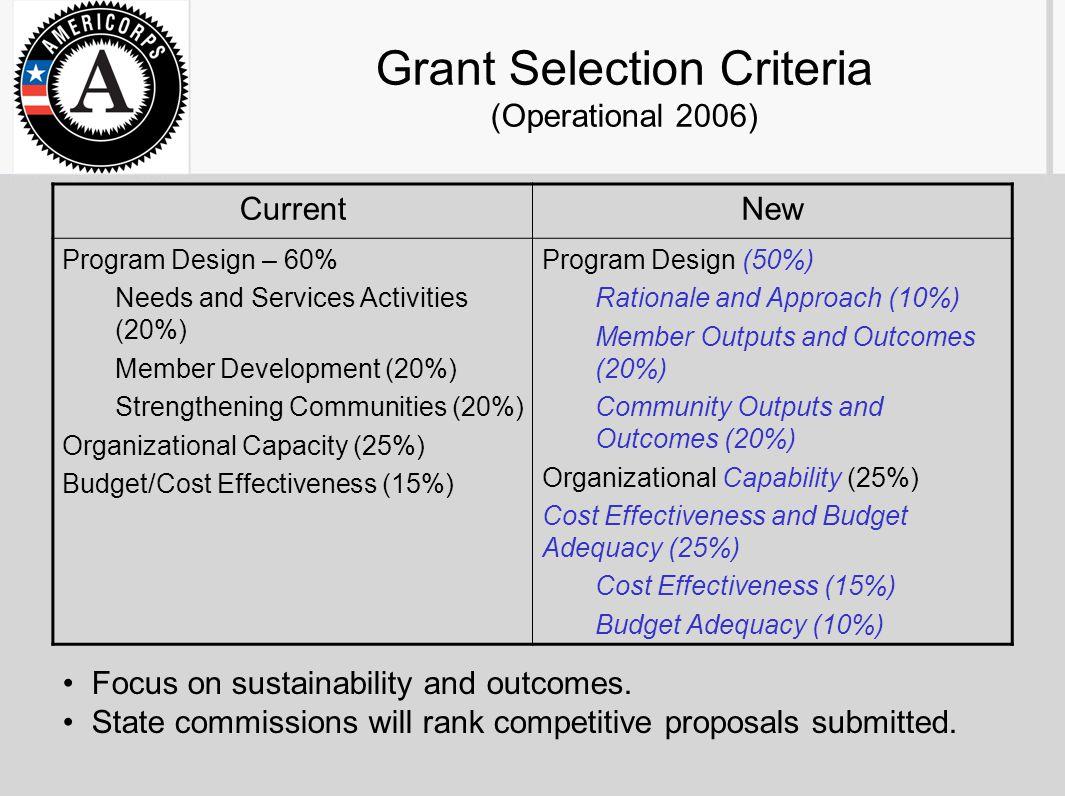 Grant Selection Criteria (Operational 2006) CurrentNew Program Design – 60% Needs and Services Activities (20%) Member Development (20%) Strengthening