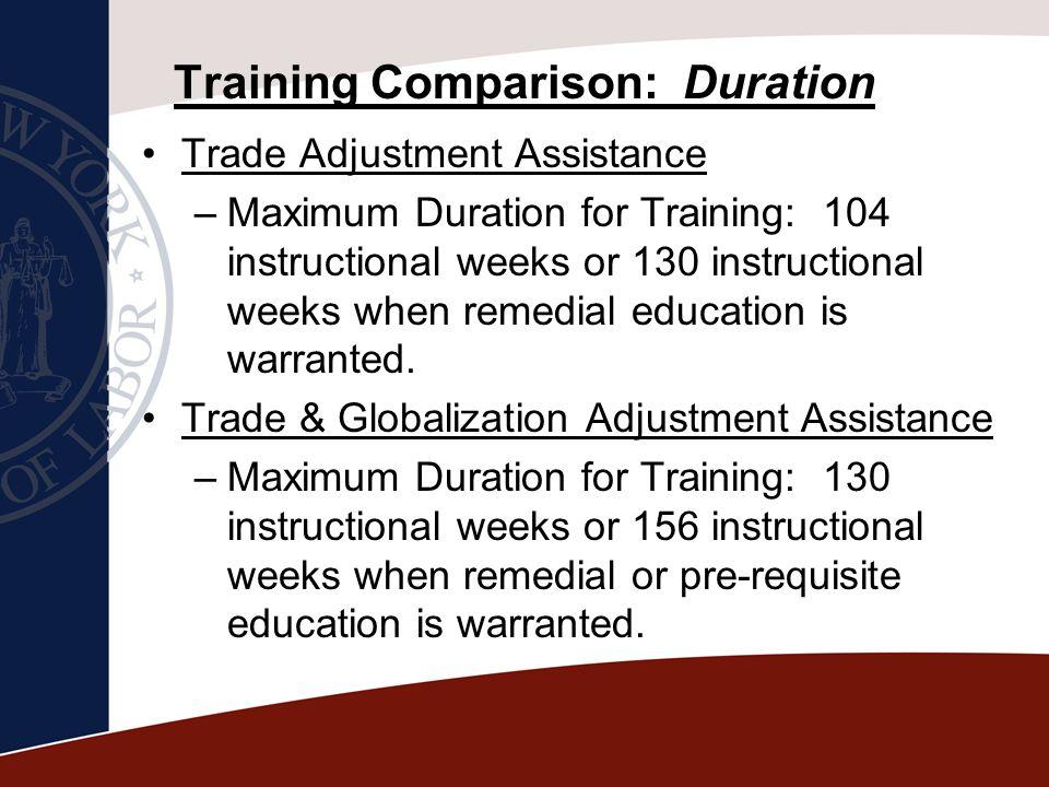 Training Comparison: Duration Trade Adjustment Assistance –Maximum Duration for Training: 104 instructional weeks or 130 instructional weeks when reme