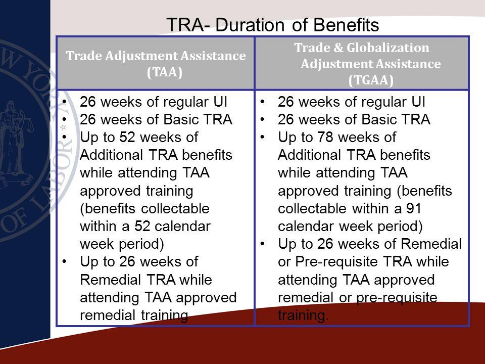 TRA- Duration of Benefits Trade Adjustment Assistance (TAA) Trade & Globalization Adjustment Assistance (TGAA) 26 weeks of regular UI 26 weeks of Basi