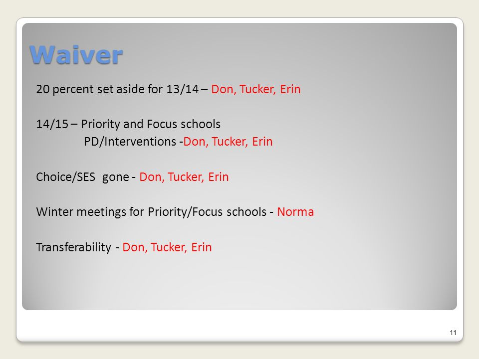 Waiver 11 20 percent set aside for 13/14 – Don, Tucker, Erin 14/15 – Priority and Focus schools PD/Interventions -Don, Tucker, Erin Choice/SES gone - Don, Tucker, Erin Winter meetings for Priority/Focus schools - Norma Transferability - Don, Tucker, Erin