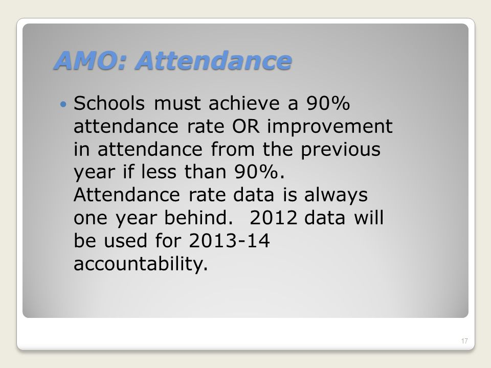 AMO: Attendance Schools must achieve a 90% attendance rate OR improvement in attendance from the previous year if less than 90%. Attendance rate data