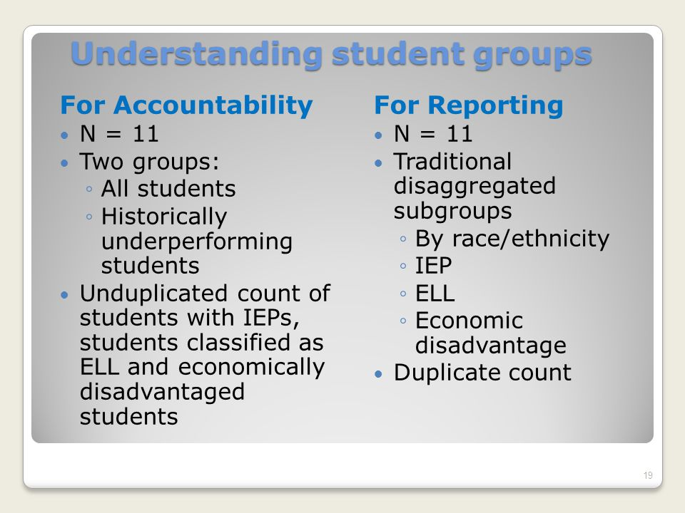 Understanding student groups For Accountability N = 11 Two groups: ◦All students ◦Historically underperforming students Unduplicated count of students