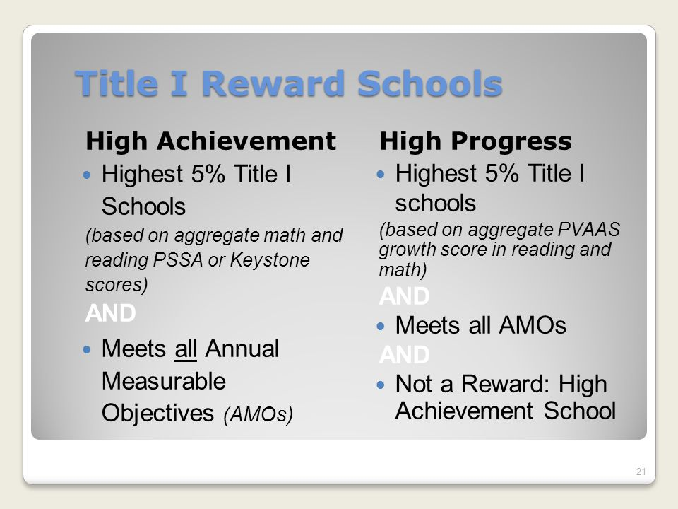 Title I Reward Schools High Achievement Highest 5% Title I Schools (based on aggregate math and reading PSSA or Keystone scores) AND Meets all Annual Measurable Objectives (AMOs) High Progress Highest 5% Title I schools (based on aggregate PVAAS growth score in reading and math) AND Meets all AMOs AND Not a Reward: High Achievement School 21