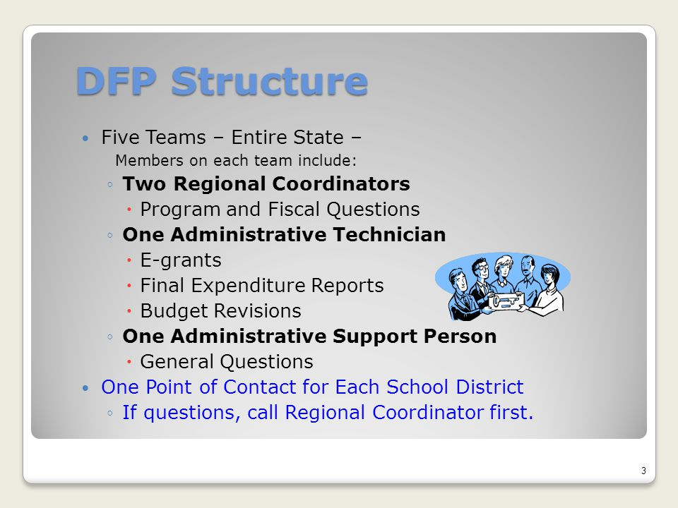 DFP Structure Five Teams – Entire State – Members on each team include: ◦Two Regional Coordinators  Program and Fiscal Questions ◦One Administrative Technician  E-grants  Final Expenditure Reports  Budget Revisions ◦One Administrative Support Person  General Questions One Point of Contact for Each School District ◦If questions, call Regional Coordinator first.