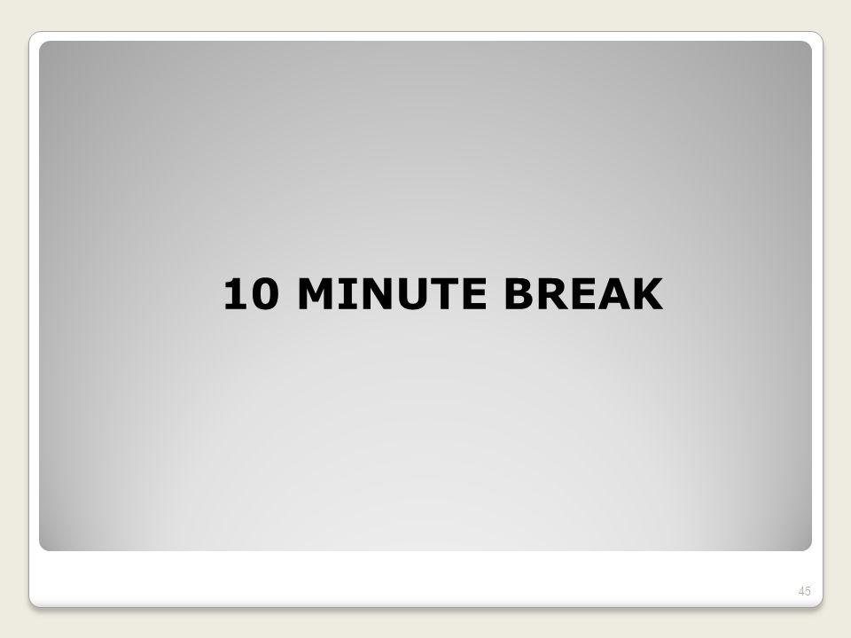 10 MINUTE BREAK 45