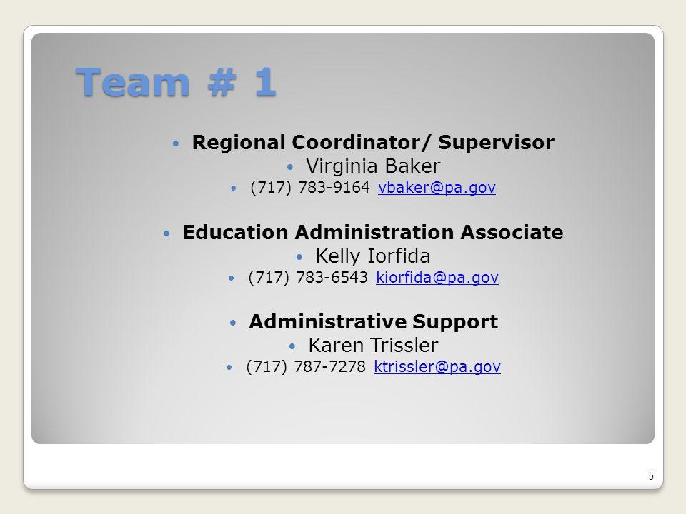 Team # 1 Regional Coordinator/ Supervisor Virginia Baker (717) 783-9164 vbaker@pa.govvbaker@pa.gov Education Administration Associate Kelly Iorfida (7