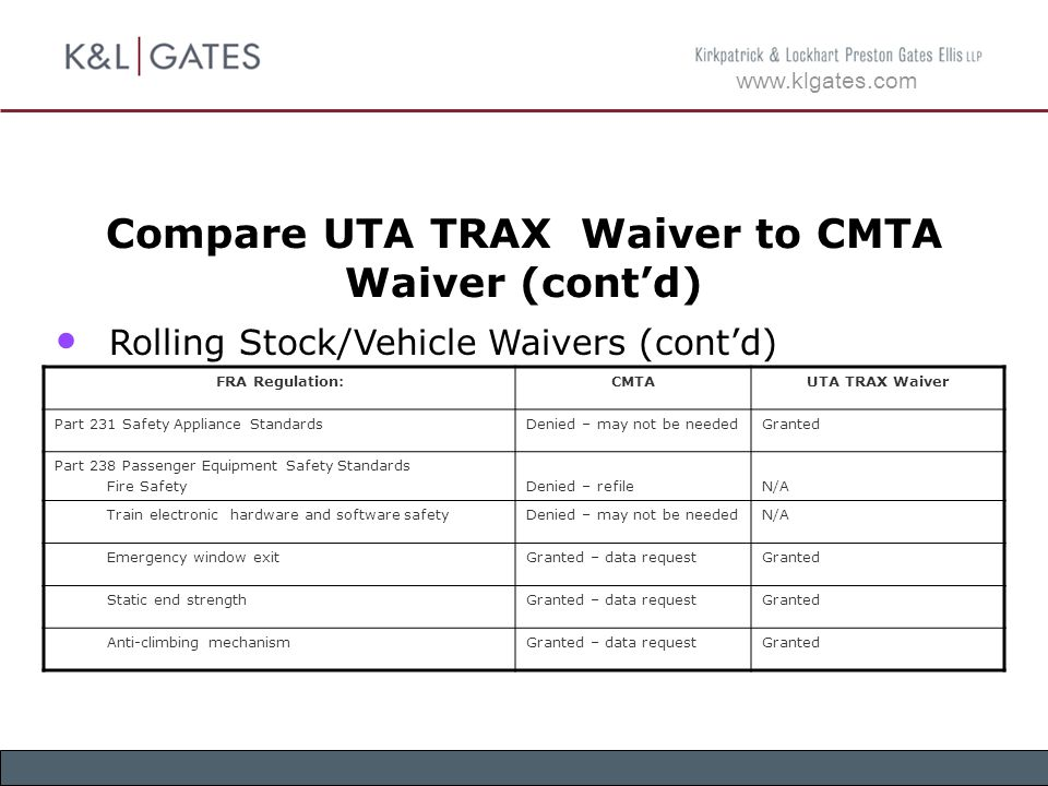 Compare UTA TRAX Waiver to CMTA Waiver (cont'd) Rolling Stock/Vehicle Waivers (cont'd) FRA Regulation:CMTAUTA TRAX Waiver Part 238 Passenger Equipment Safety Standards (cont'd) Link between coupling mechanism and car body Pending – data requestGranted Forward-facing end structure, collision & corner postsGranted Rollover strength/side structureGranted Truck to car body attachmentGranted, except on truck under center unit N/A Locomotive fuel tanksDenied on main fuel tank N/A Interior fittingsGranted – conditionsGranted www.klgates.com