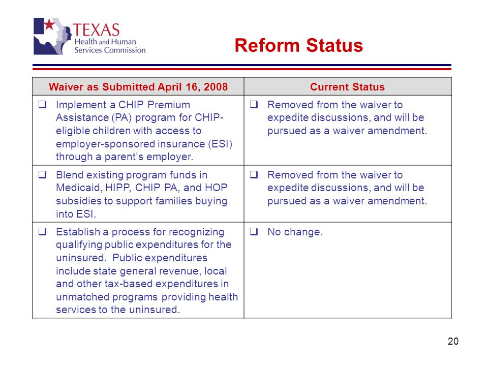 20 Reform Status Waiver as Submitted April 16, 2008Current Status  Implement a CHIP Premium Assistance (PA) program for CHIP- eligible children with access to employer-sponsored insurance (ESI) through a parent's employer.