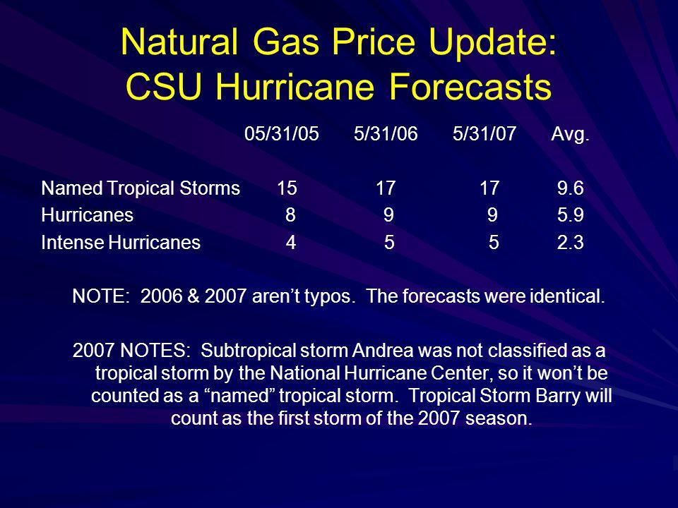 Natural Gas Price Update: CSU Hurricane Forecasts 05/31/05 5/31/06 5/31/07 Avg.