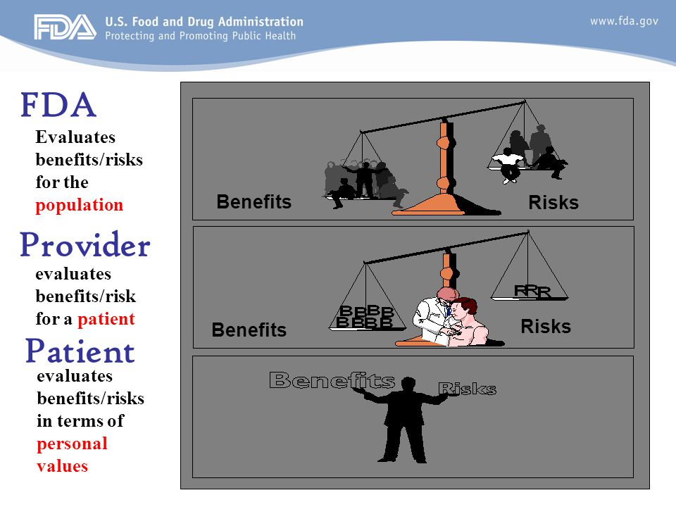 FDA Evaluates benefits/risks for the population Provider evaluates benefits/risk for a patient Patient evaluates benefits/risks in terms of personal values Benefits Risks