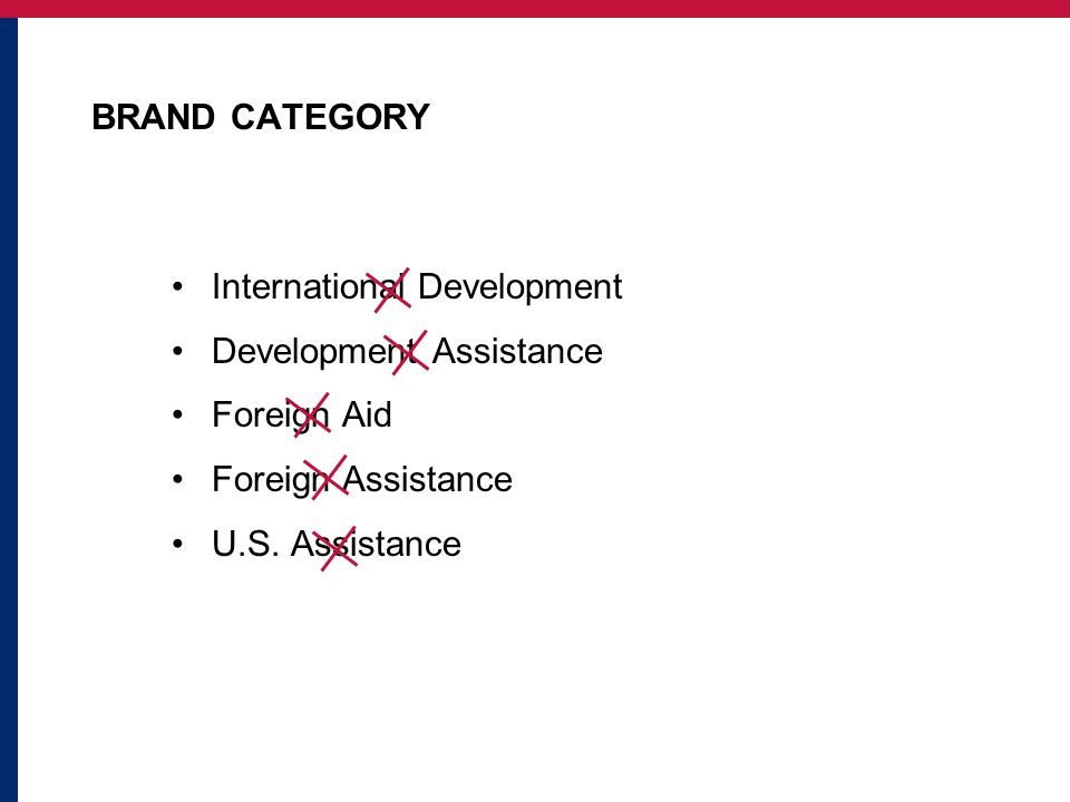 BRAND CATEGORY International Development Development Assistance Foreign Aid Foreign Assistance U.S.