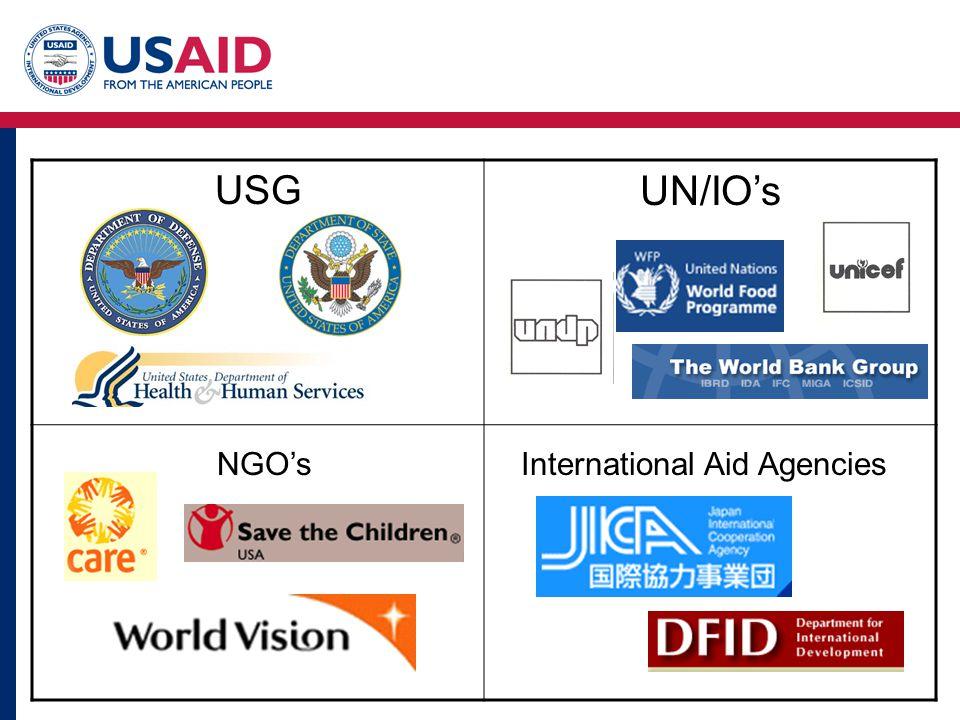 USG UN/IO's NGO'sInternational Aid Agencies