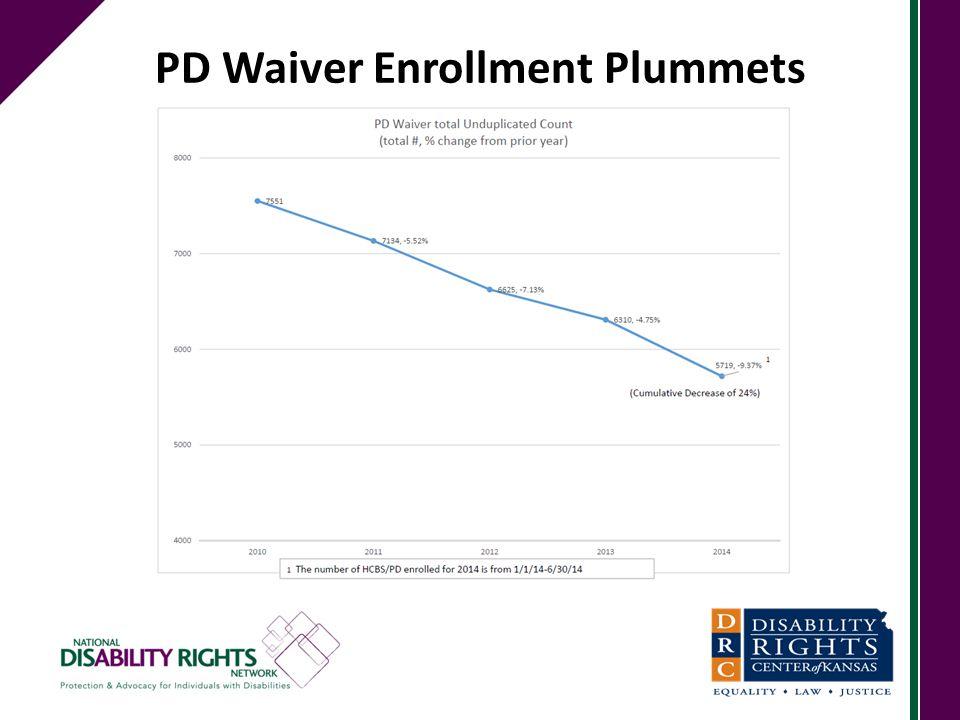 PD Waiver Enrollment Plummets