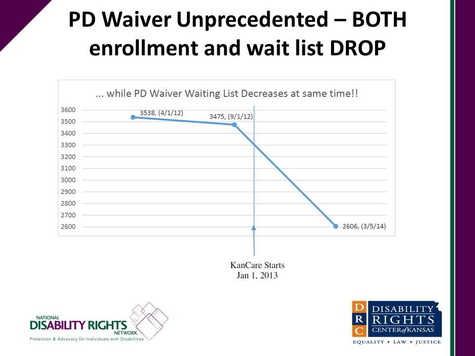 PD Waiver Unprecedented – BOTH enrollment and wait list DROP